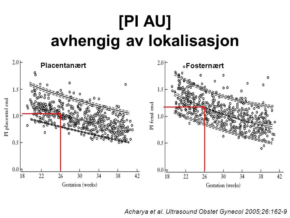[PI AU] avhengig av lokalisasjon